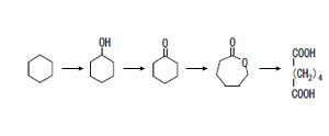 1)飽和炭化水素の分解 | バイオ...