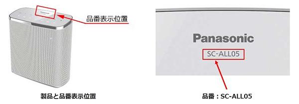 パナソニック株式会社 ワイヤレススピーカー補修用バッテリーパック 対象製品の外観・確認方法